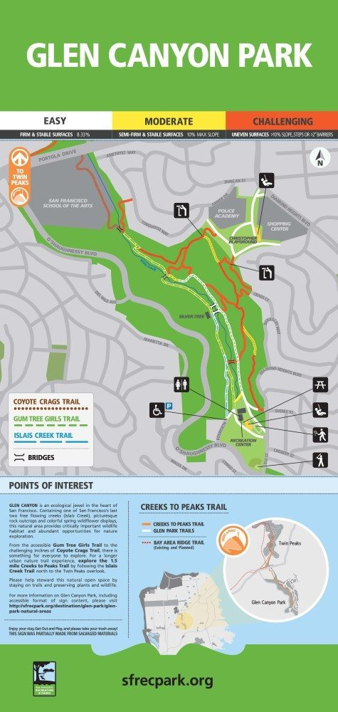Glen Canyon trail map / SF Rec & Parks