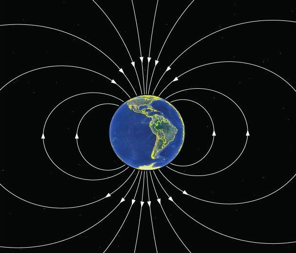 Magnetic field earth 2014